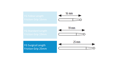 FG Surgical Length Round Bur 25mm | Size 1/2