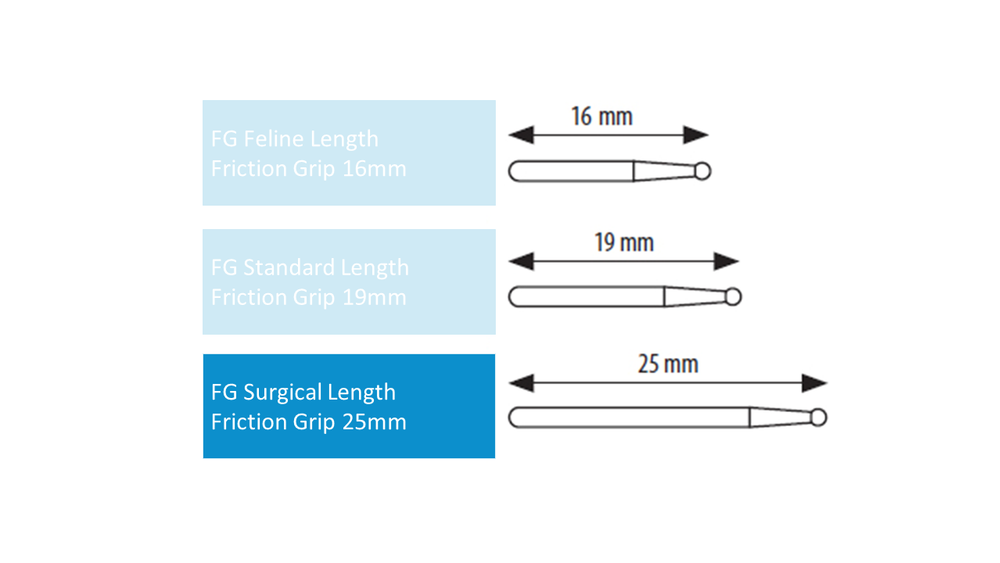 FG Surgical Length Round Bur 25mm | Size 4