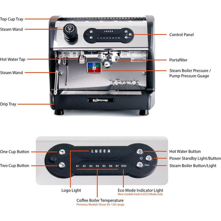 LUCCA A53 Mini – Double Boiler, Tank, Vibration Pump Espresso Machine - features - at Total Espresso