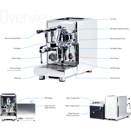 LUCCA S58 Dual Boiler, Switchable, PID Espresso Machine -parts diagram  - at Total Espresso