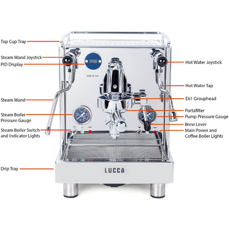 LUCCA M58 V2, Double Boiler, Switchable, PID Espresso Machine - Features - at Total Espresso