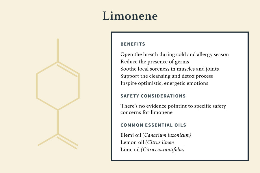 limonene chemical component