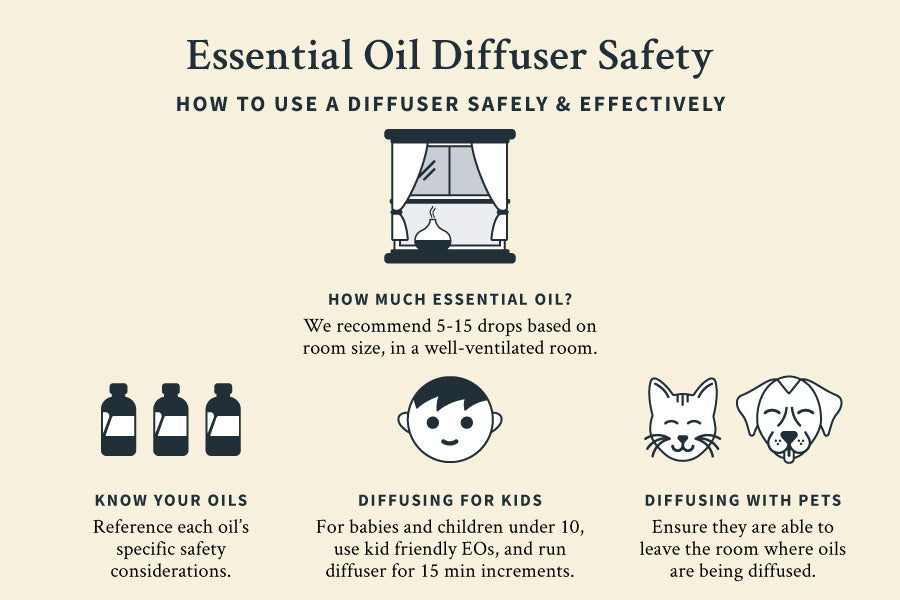 essential oil diffuser safety