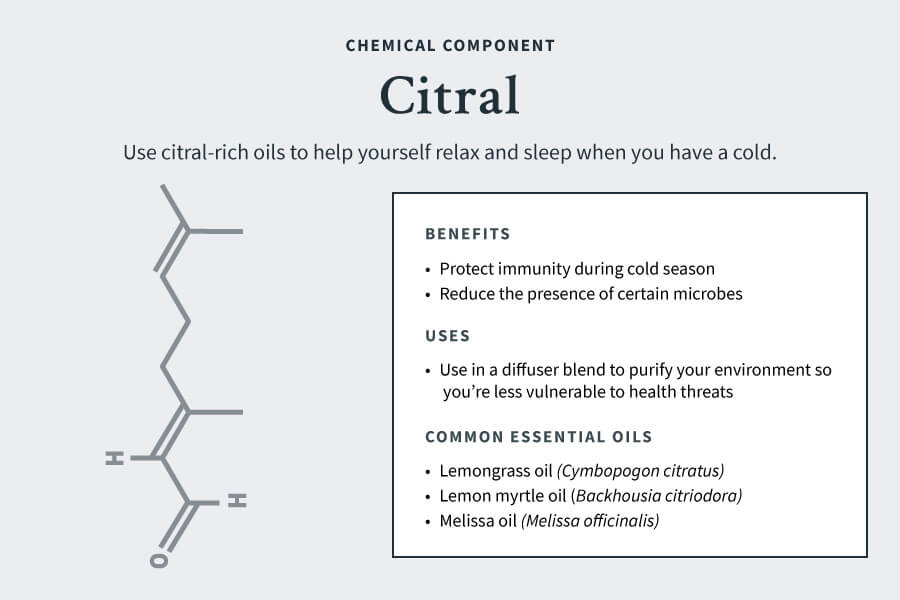 Chemical components for cold season: citral
