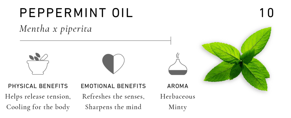 Essential Oils for Men: Peppermint