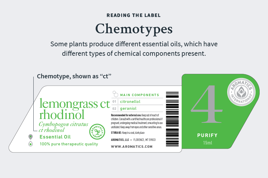 reading the label chemotypes