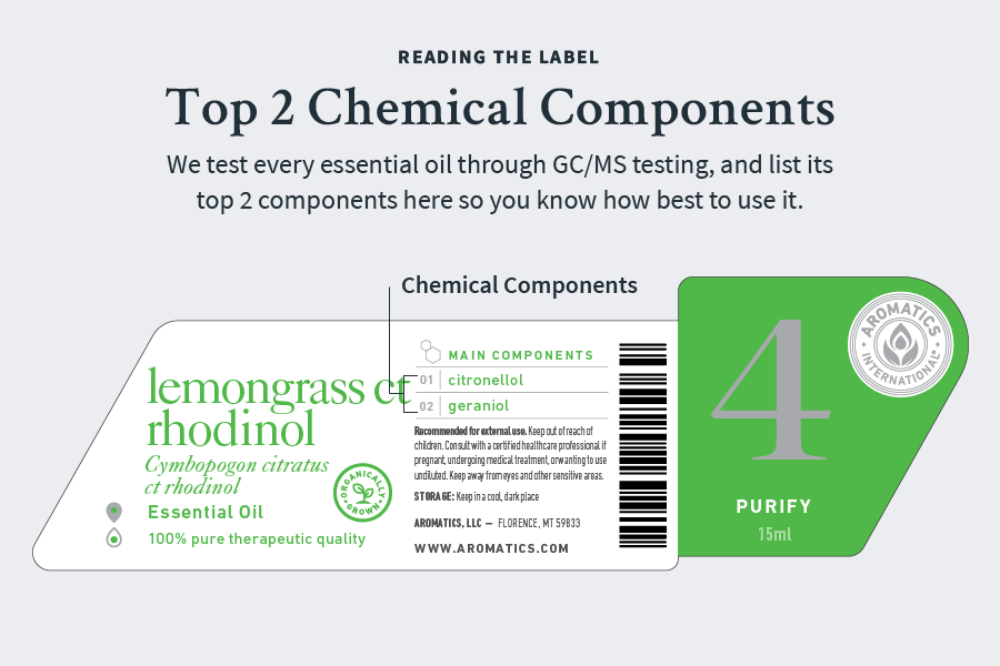 reading the label top 2 chemical components