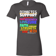 Diabetes Awareness Shirt Support Month Walk Bella Shirt