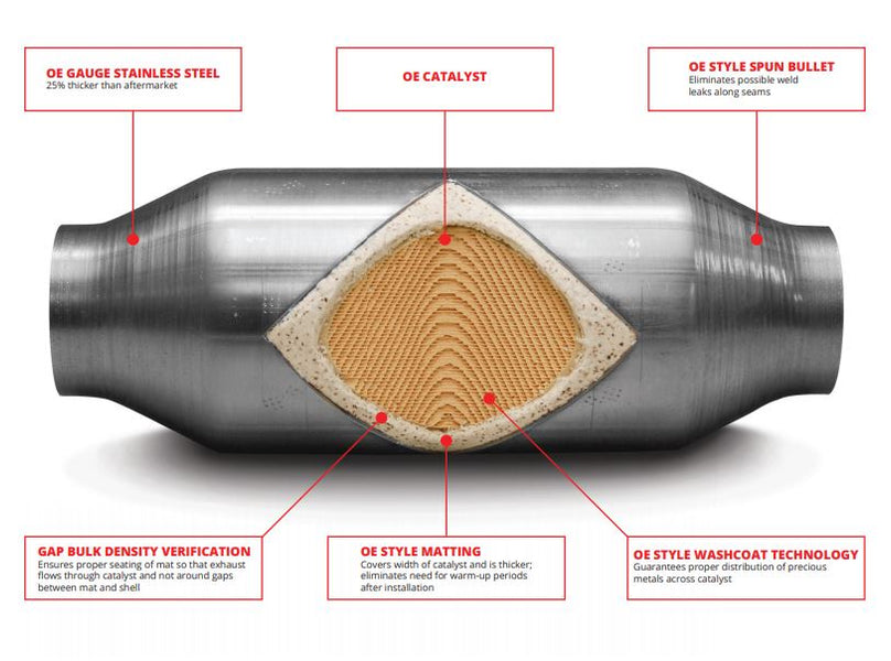 Universal Spun Catalytic Converters