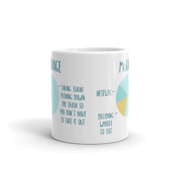 Marriage Pie Chart mug
