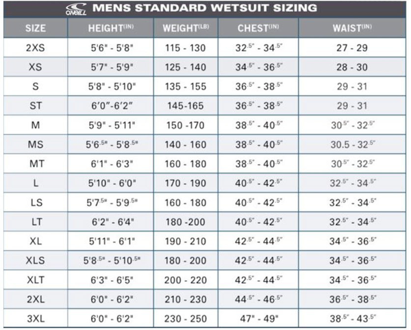 O'Neill Wetsuits Sizing