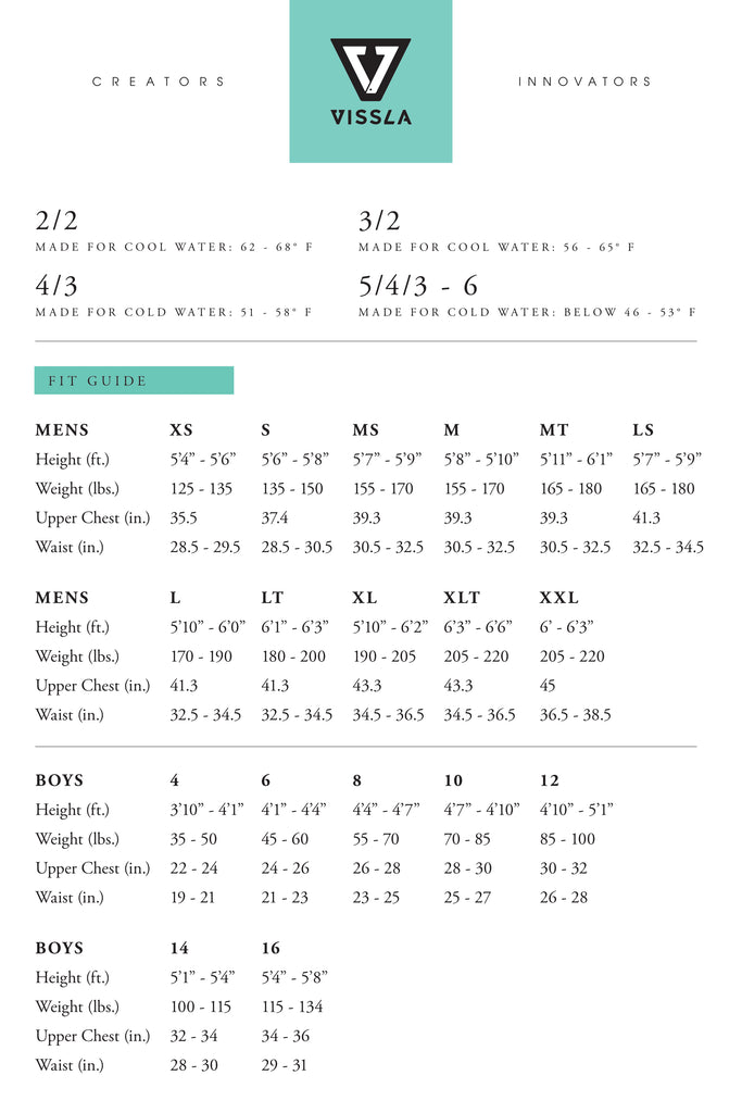 Vissla Wetsuits Sizing