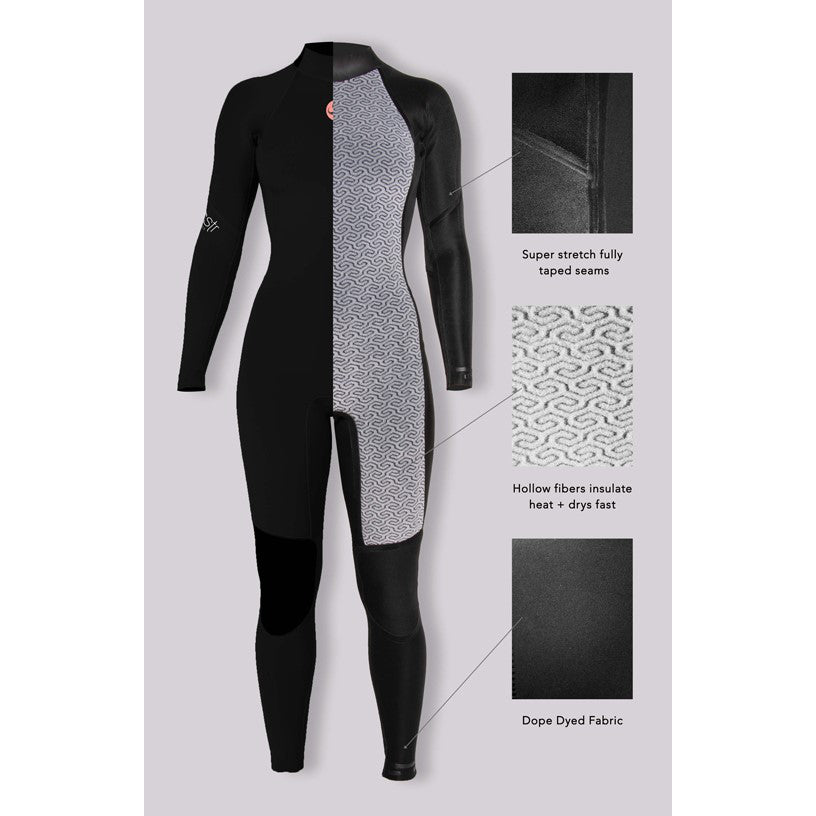 4/3mm SisstrEvolution 7 SEAS Back Zip Full Suit  Blk - MRN/Marine