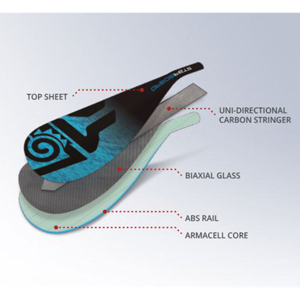 SUP paddles - Starboard 2020 Enduro Tiki Tech Blue M 2pc. Adj Hybrid  🔥