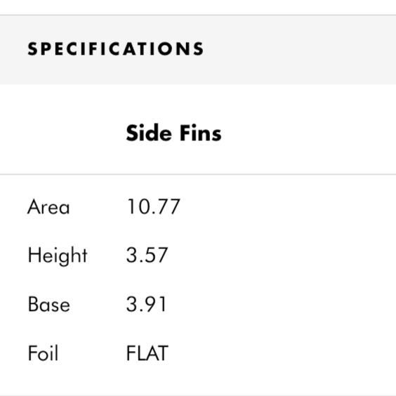 Futures - Longboard/SUP Sidebites (2 FIN SETS)  - FSB1 SIDE BITE SOLID FIBREGLASS
