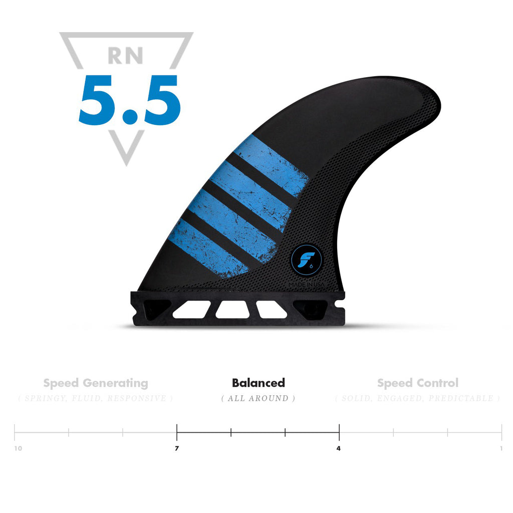 Futures 5 FIN - F6 Alpha Carbon/Blue