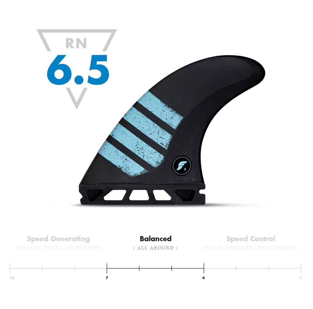 Futures 5 FIN - F8 Alpha Carbon/Green