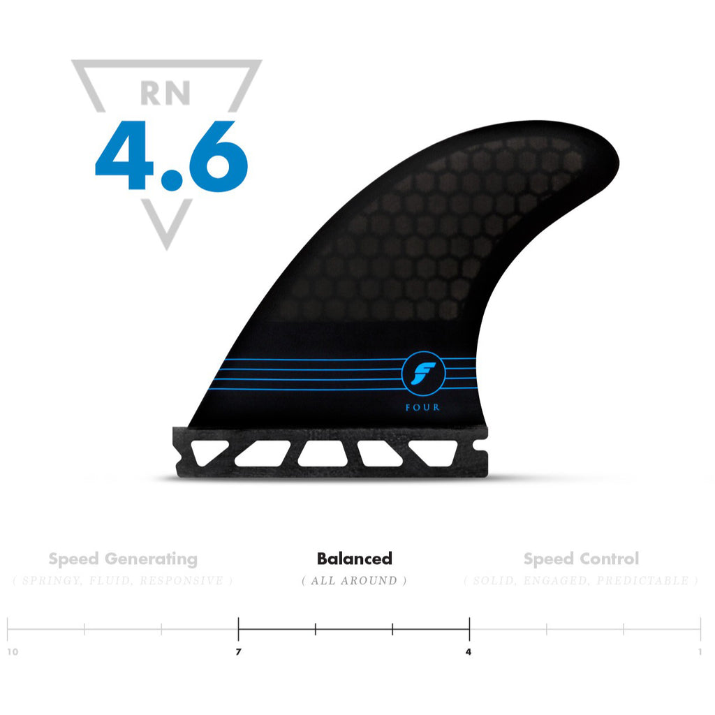 Futures - 5 FIN - F4 HC - Smoke/Black/Blue