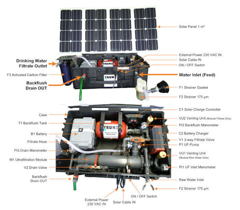 Solar Water Purification Portable Systems Emergency Disaster