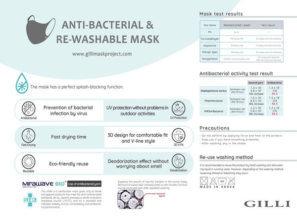 Safety Mask Black - Antibacterial