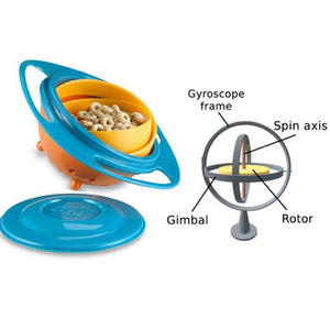 Gravity™ Feeding Bowl