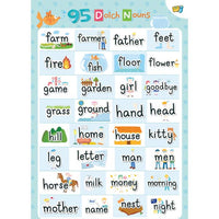 95 Dolch Nouns Picture Cards
