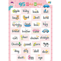 95 Dolch Nouns Picture Cards - mamaishop