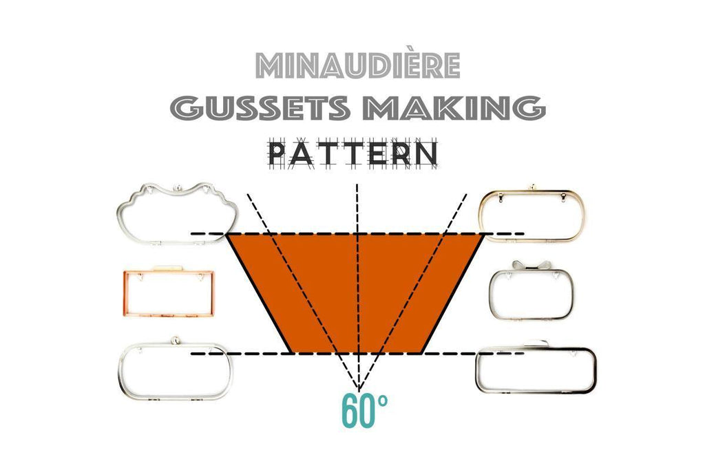 FREE Tutorial & Pattern for Minaudière Gusset Making | SUPPLY4BAG