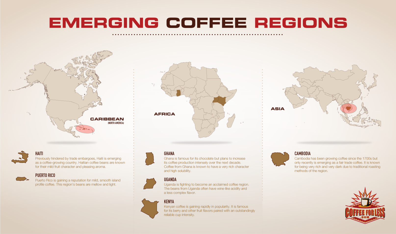 New up-and-coming coffee growing regions.