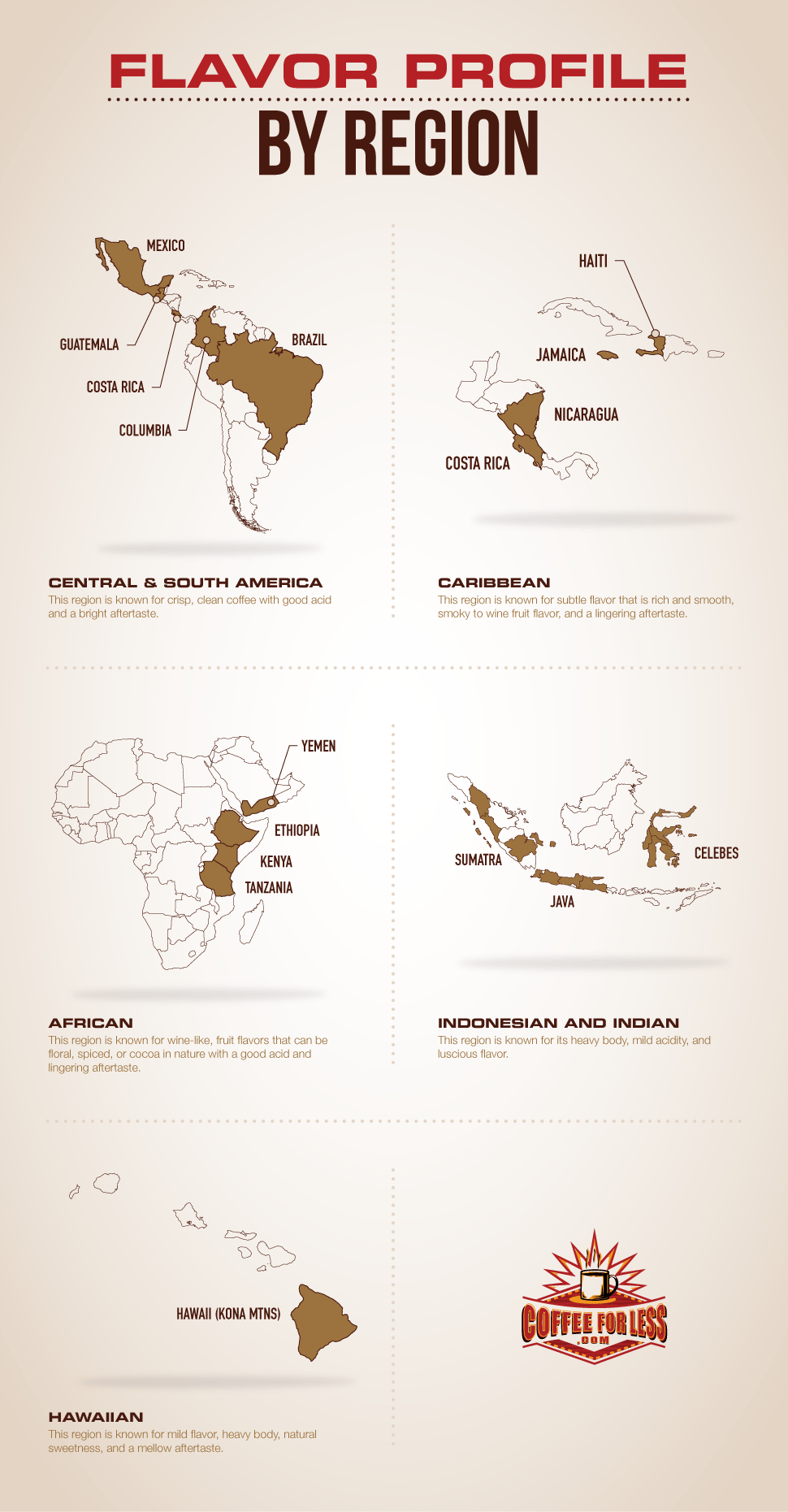 Coffee grown in different parts of the globe has different flavor subtleties. Find the one that suits you here.
