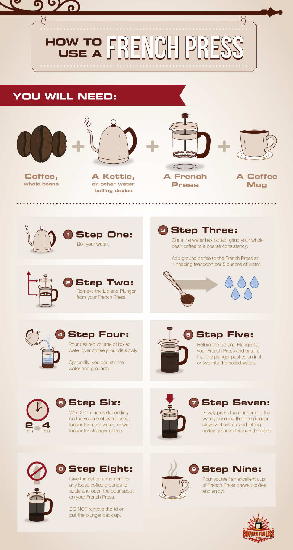 Become a French Press pro in less than 10 steps!
