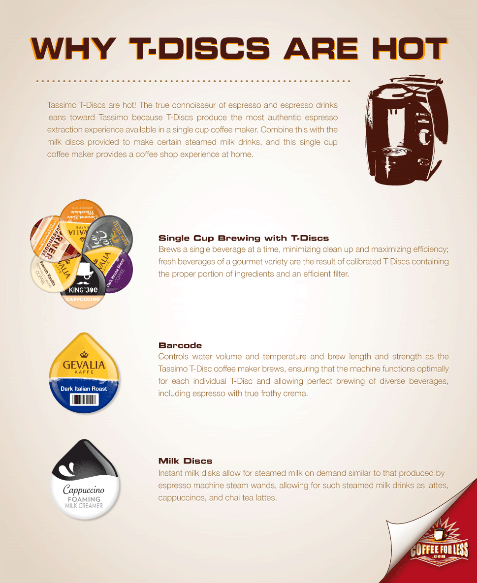 Find out why Tassimo's T-Discs are the popular go-to for single serve espresso.