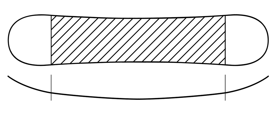 Continuous Rocker Profile