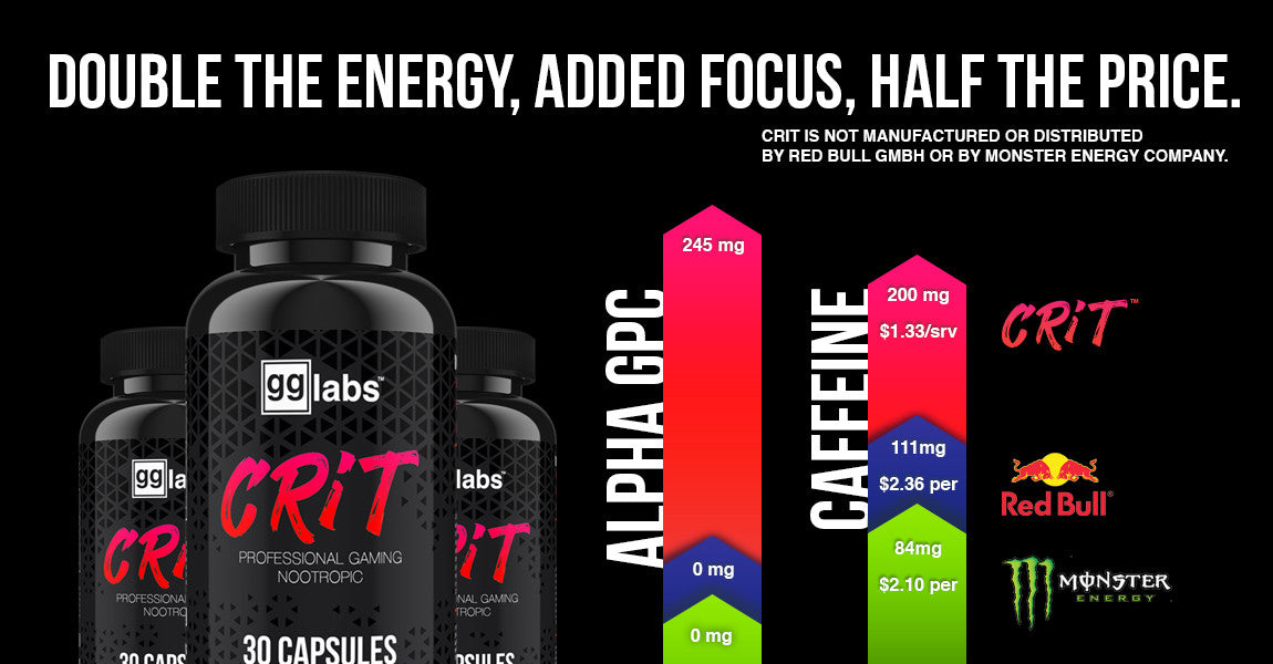 Energy Drink Alternative with more Caffeine and cheaper price per serving
