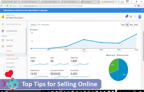 Google analytics for Happy Piranha - Our guide to selling online