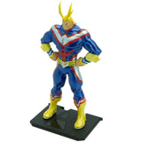 My Hero Academia - All Might 1:10 Scale Action Figure Side Profile | Happy Piranha
