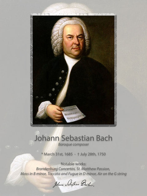 Wall poster J.S. Bach