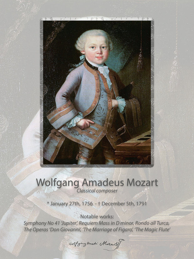 Wall poster W.A. Mozart (young)