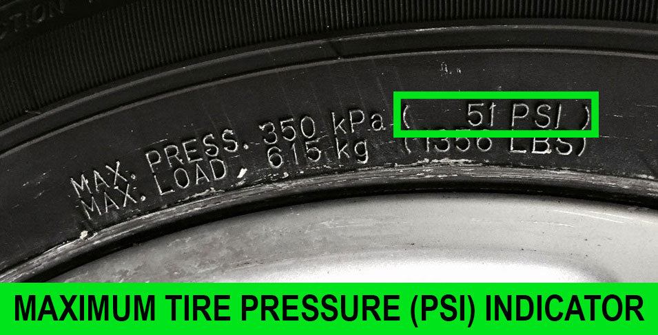 Psi Tire Pressure >> How To Check Your Tire Pressure At A Gas Station Rhino Usa