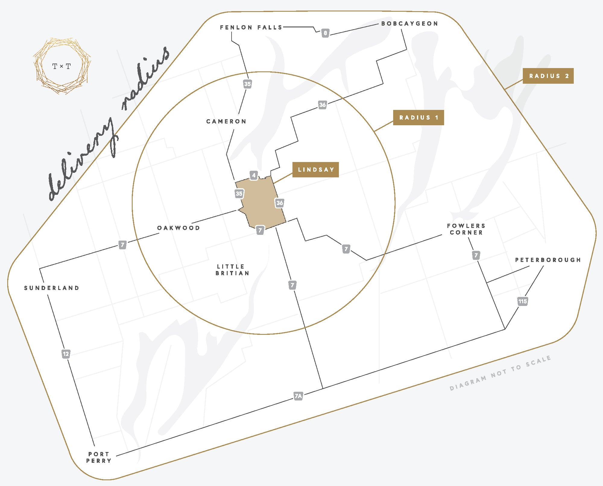 Delivery Area: Lindsay ON, and surrounding area