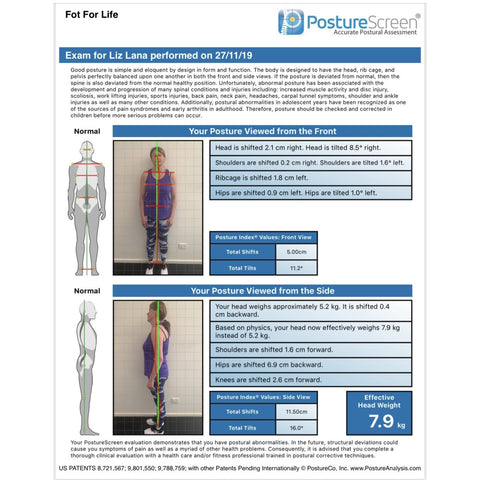 Posture screen and program - FIT FOR LIFE PERSONAL TRAINING Fit for life 24/7 Fit for life nutrition