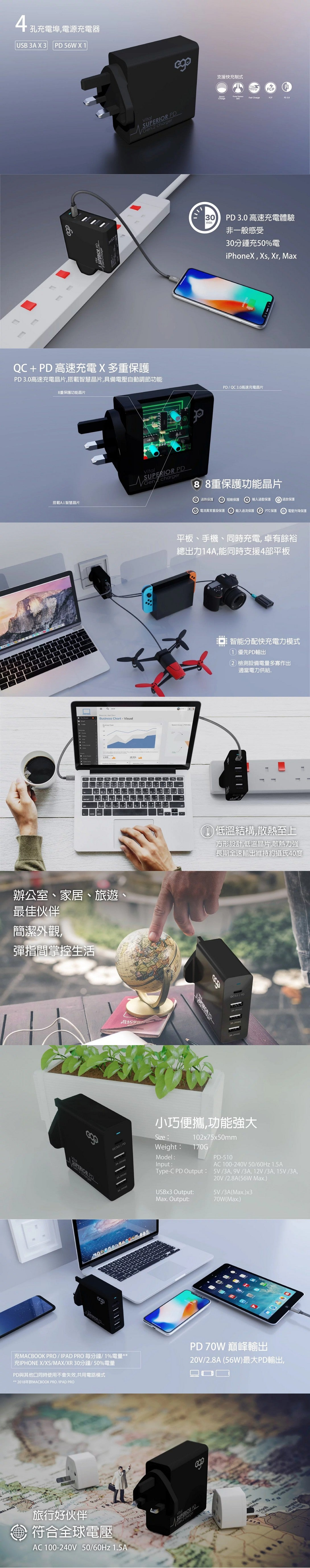 EGO Superior USB-C PD 四口旅行牆充 (70W )