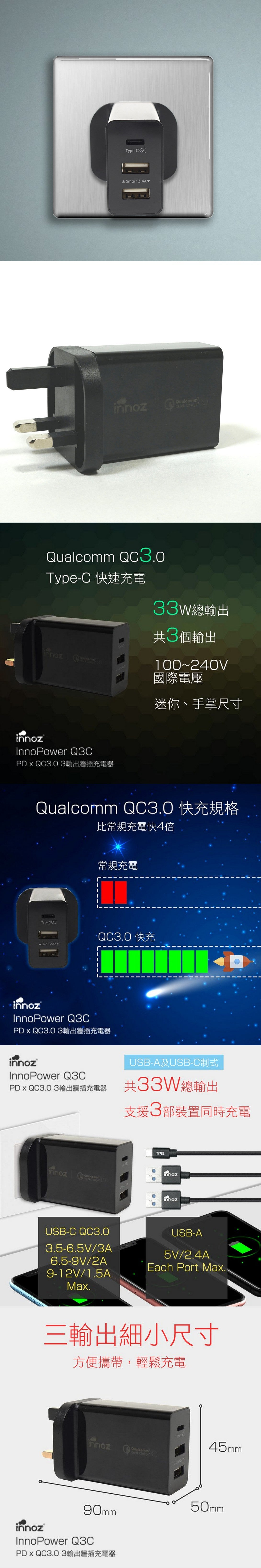 innopower-q3c-charger