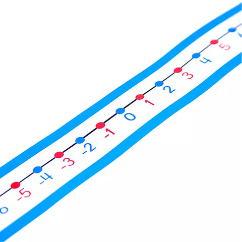 '-20 To 20 Student Number Lines Manipulative, Grade K-3, 30 Pieces