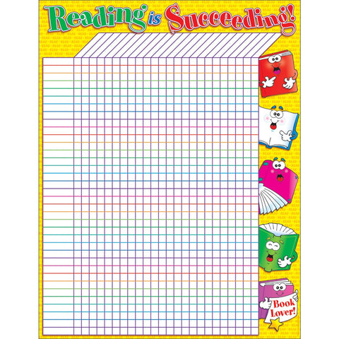 Reading Is Succeeding Incentive Chart