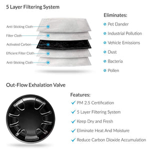 PM 2.5 Activated Carbon Filters