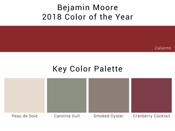 Benjamin Moore 2018 color of the year, Cliente, and other key colors