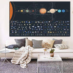 Solar System Planets And Moons Poster - SpaceX  merchandise