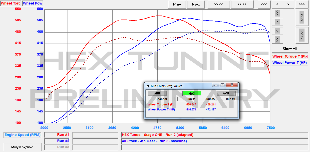 mclaren 600lt stage 1 one ecu tune tuning preliminary dyno run dyno chart