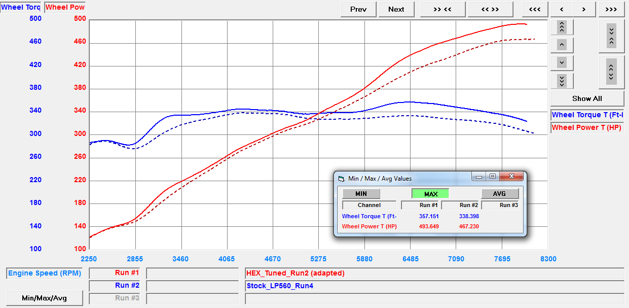 dyno chart for lamborghini gallardo lp 560 ecu tuning